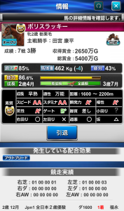 全日本2歳優駿を制覇した馬